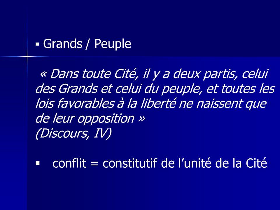  Grands / Peuple « Dans toute Cité, il y a deux partis, celui des Grands et celui du peuple, et toutes les lois favorables à la liberté ne naissent q