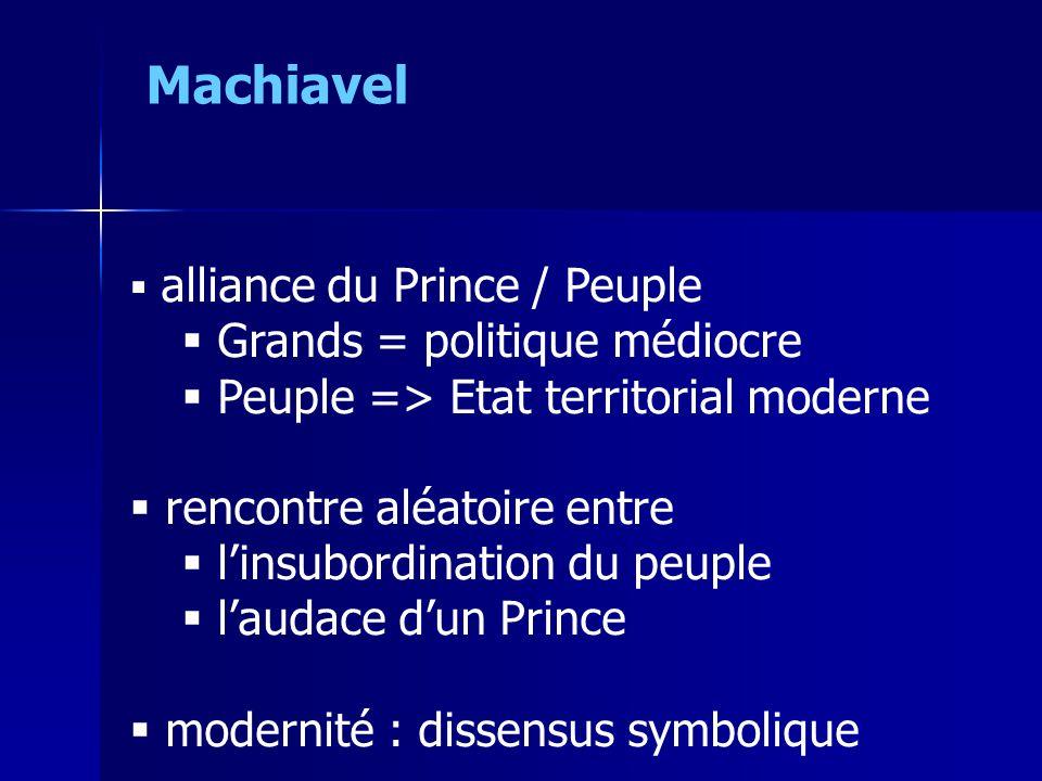  alliance du Prince / Peuple  Grands = politique médiocre  Peuple => Etat territorial moderne  rencontre aléatoire entre  l'insubordination du pe