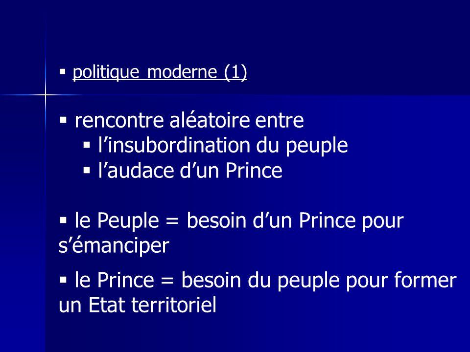  politique moderne (1)  rencontre aléatoire entre  l'insubordination du peuple  l'audace d'un Prince  le Peuple = besoin d'un Prince pour s'émanc