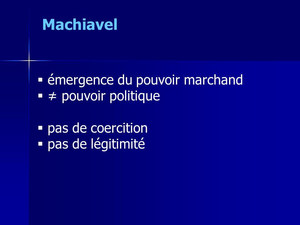  émergence du pouvoir marchand  ≠ pouvoir politique  pas de coercition  pas de légitimité Machiavel