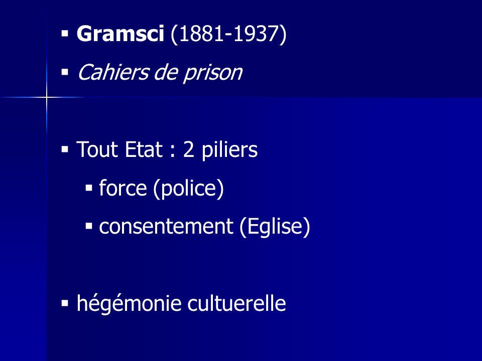  Gramsci (1881-1937)  Cahiers de prison  Tout Etat : 2 piliers  force (police)  consentement (Eglise)  hégémonie cultuerelle