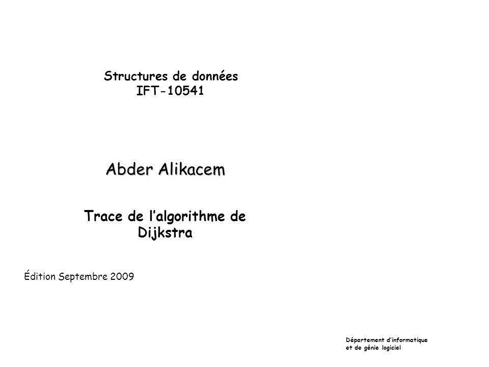 Algorithme de Dijkstra V0V0 V1V1 V3V3 V2V2 V5V5 V6V6 V4V4 0 File de priorité: (V 1,2) (V 4,3) (V 2,3) (V 6,5) (V 5,9) 4 2 1 2 2 10 3 6 4 8 1 5 origine 0 1 3 9 5 3 2