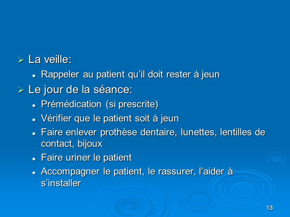 13  La veille:  Rappeler au patient qu'il doit rester à jeun  Le jour de la séance:  Prémédication (si prescrite)  Vérifier que le patient soit à