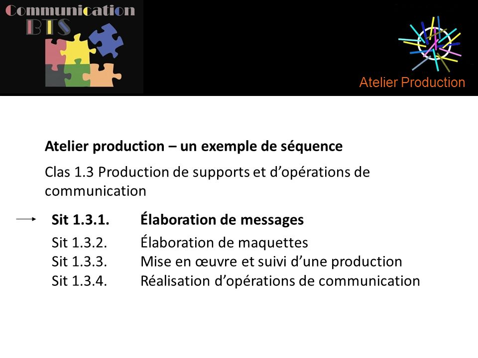 Atelier Production Atelier production – un exemple de séquence Clas 1.3 Production de supports et d'opérations de communication Sit 1.3.1.Élaboration