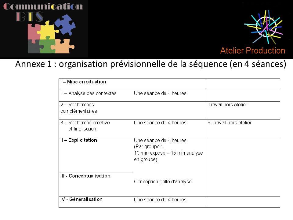 Annexe 1 : organisation prévisionnelle de la séquence (en 4 séances) Atelier Production