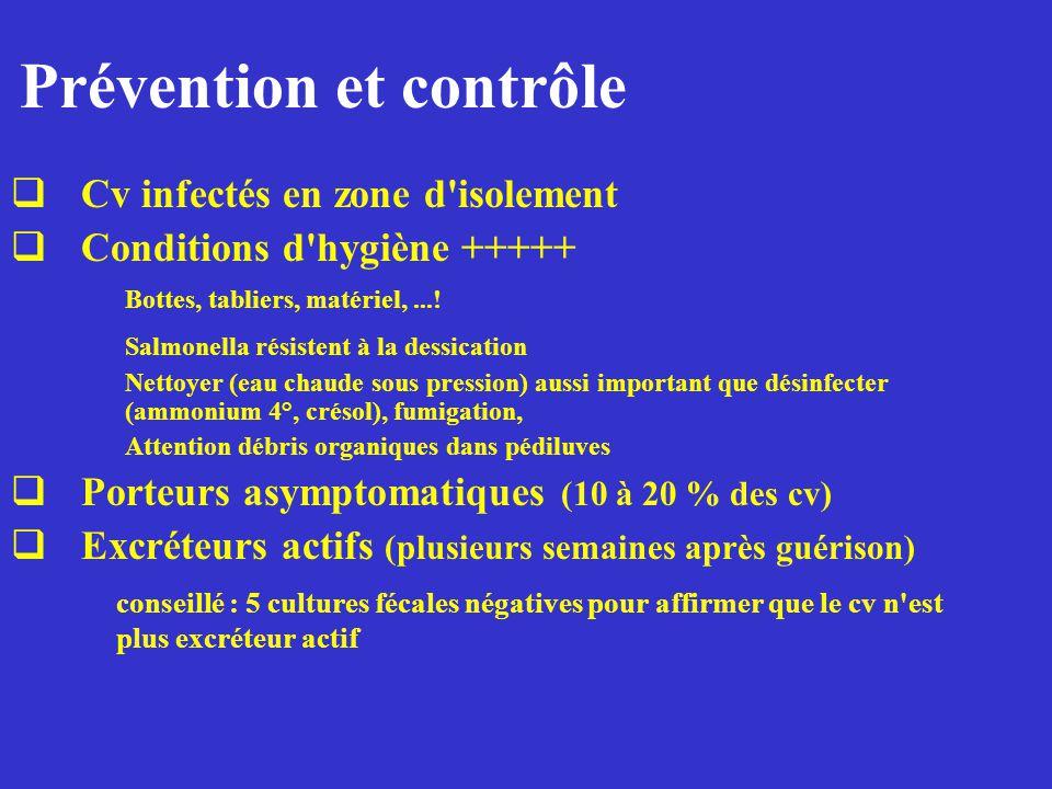 Prévention et contrôle  Cv infectés en zone d'isolement  Conditions d'hygiène +++++ Bottes, tabliers, matériel,...! Salmonella résistent à la dessic