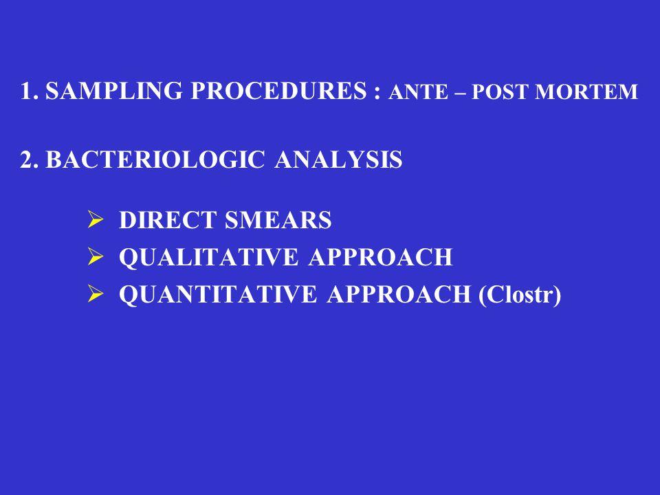 1. SAMPLING PROCEDURES : ANTE – POST MORTEM 2. BACTERIOLOGIC ANALYSIS  DIRECT SMEARS  QUALITATIVE APPROACH  QUANTITATIVE APPROACH (Clostr)