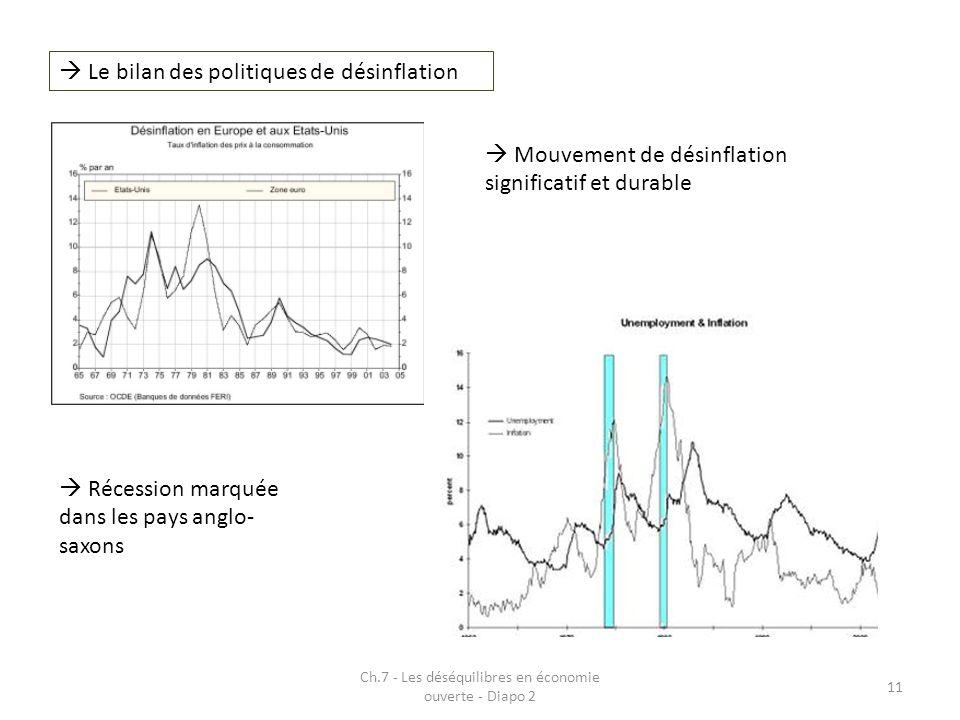 Ch.7 - Les déséquilibres en économie ouverte - Diapo 2 11  Le bilan des politiques de désinflation  Mouvement de désinflation significatif et durabl