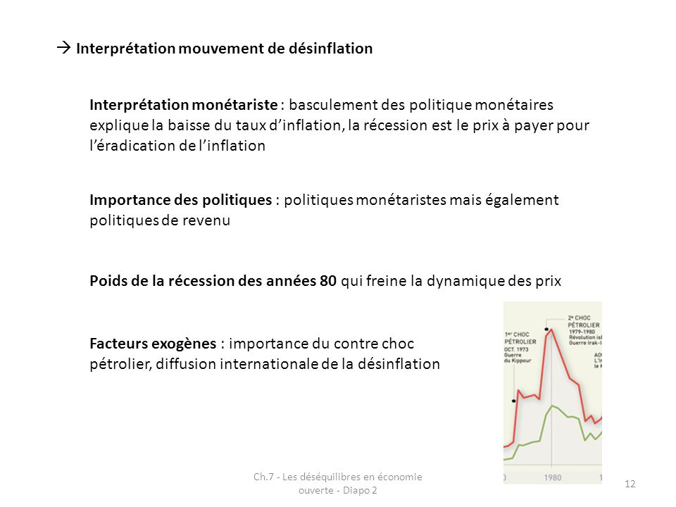 Ch.7 - Les déséquilibres en économie ouverte - Diapo 2 12  Interprétation mouvement de désinflation Interprétation monétariste : basculement des poli