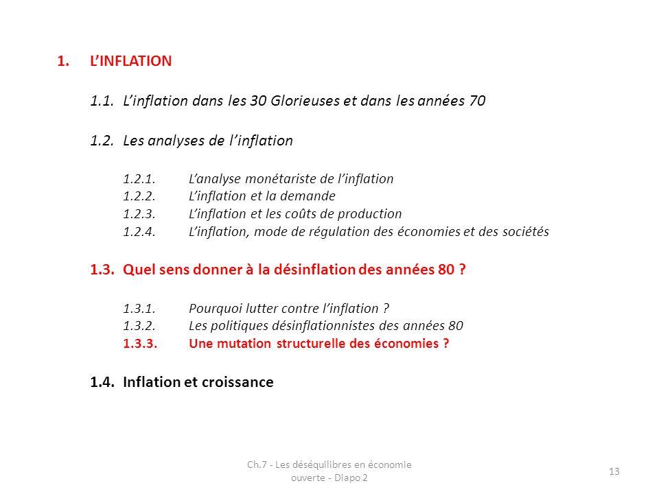 Ch.7 - Les déséquilibres en économie ouverte - Diapo 2 13 1.L'INFLATION 1.1.L'inflation dans les 30 Glorieuses et dans les années 70 1.2.Les analyses