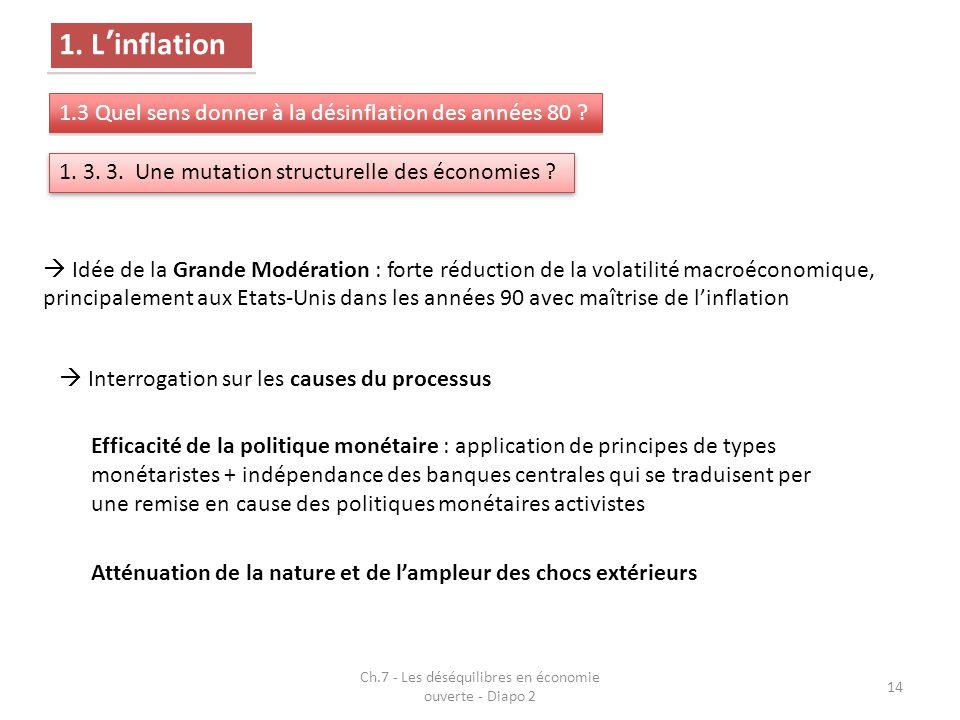 Ch.7 - Les déséquilibres en économie ouverte - Diapo 2 14 1. L'inflation 1.3 Quel sens donner à la désinflation des années 80 ? 1. 3. 3. Une mutation