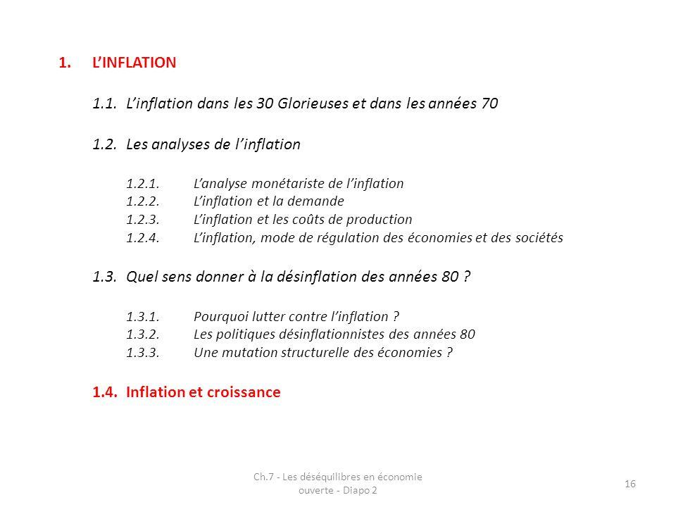 Ch.7 - Les déséquilibres en économie ouverte - Diapo 2 16 1.L'INFLATION 1.1.L'inflation dans les 30 Glorieuses et dans les années 70 1.2.Les analyses