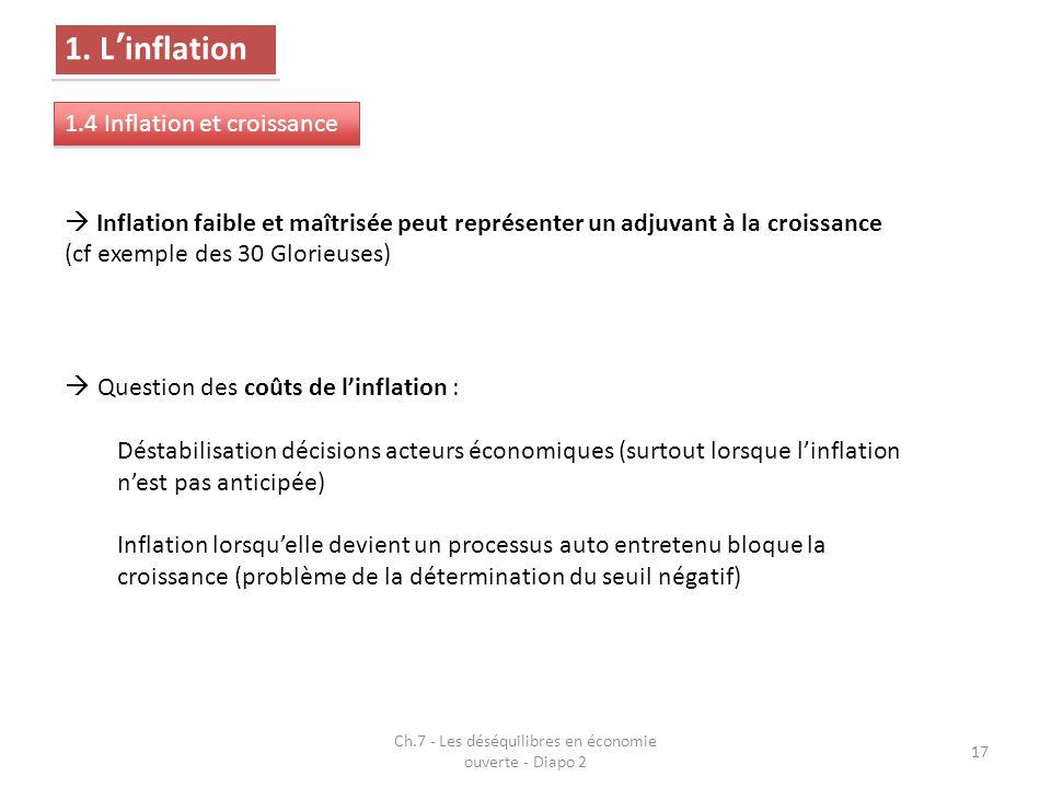 Ch.7 - Les déséquilibres en économie ouverte - Diapo 2 17 1. L'inflation 1.4 Inflation et croissance  Inflation faible et maîtrisée peut représenter