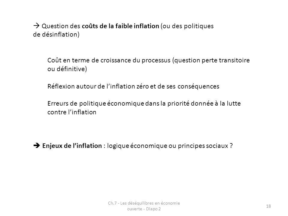 Ch.7 - Les déséquilibres en économie ouverte - Diapo 2 18  Question des coûts de la faible inflation (ou des politiques de désinflation) Coût en term
