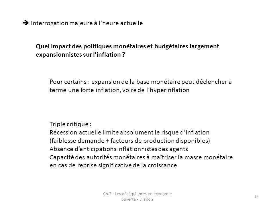 Ch.7 - Les déséquilibres en économie ouverte - Diapo 2 19  Interrogation majeure à l'heure actuelle Quel impact des politiques monétaires et budgétai