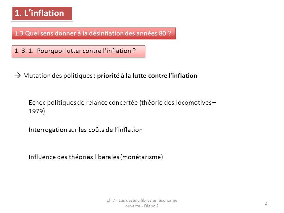 Ch.7 - Les déséquilibres en économie ouverte - Diapo 2 13 1.L'INFLATION 1.1.L'inflation dans les 30 Glorieuses et dans les années 70 1.2.Les analyses de l'inflation 1.2.1.L'analyse monétariste de l'inflation 1.2.2.L'inflation et la demande 1.2.3.L'inflation et les coûts de production 1.2.4.L'inflation, mode de régulation des économies et des sociétés 1.3.Quel sens donner à la désinflation des années 80 .