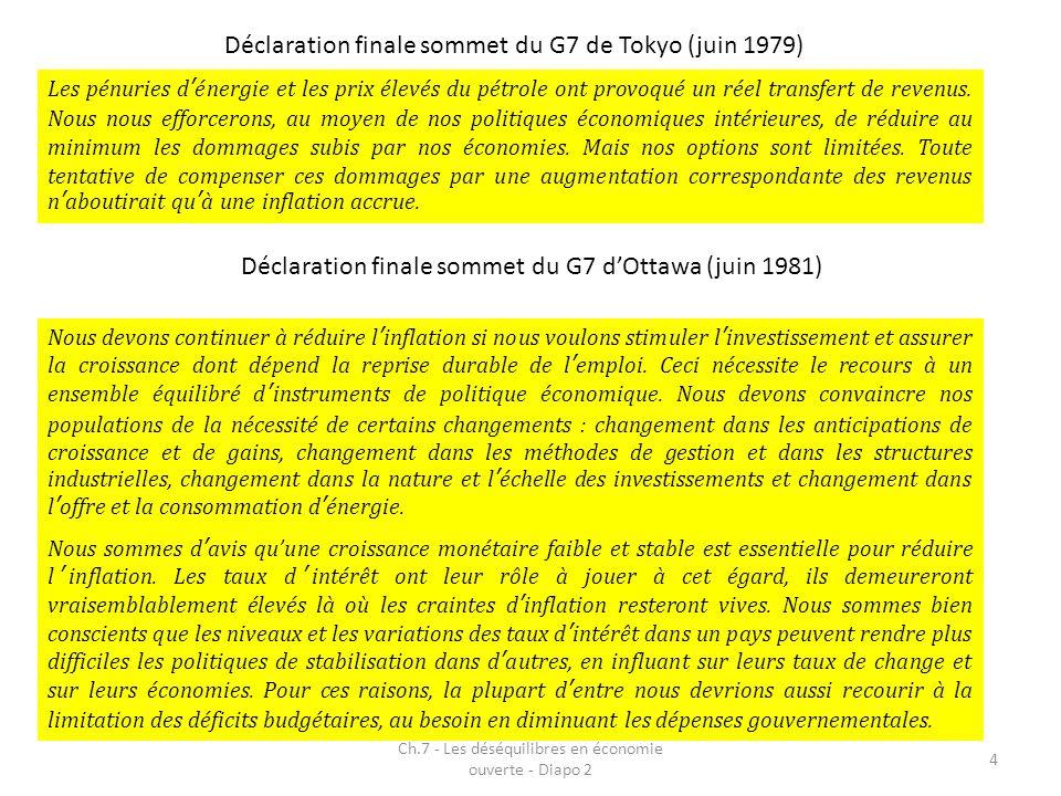 5 1.L'INFLATION 1.1.L'inflation dans les 30 Glorieuses et dans les années 70 1.2.Les analyses de l'inflation 1.2.1.L'analyse monétariste de l'inflation 1.2.2.L'inflation et la demande 1.2.3.L'inflation et les coûts de production 1.2.4.L'inflation, mode de régulation des économies et des sociétés 1.3.Quel sens donner à la désinflation des années 80 .