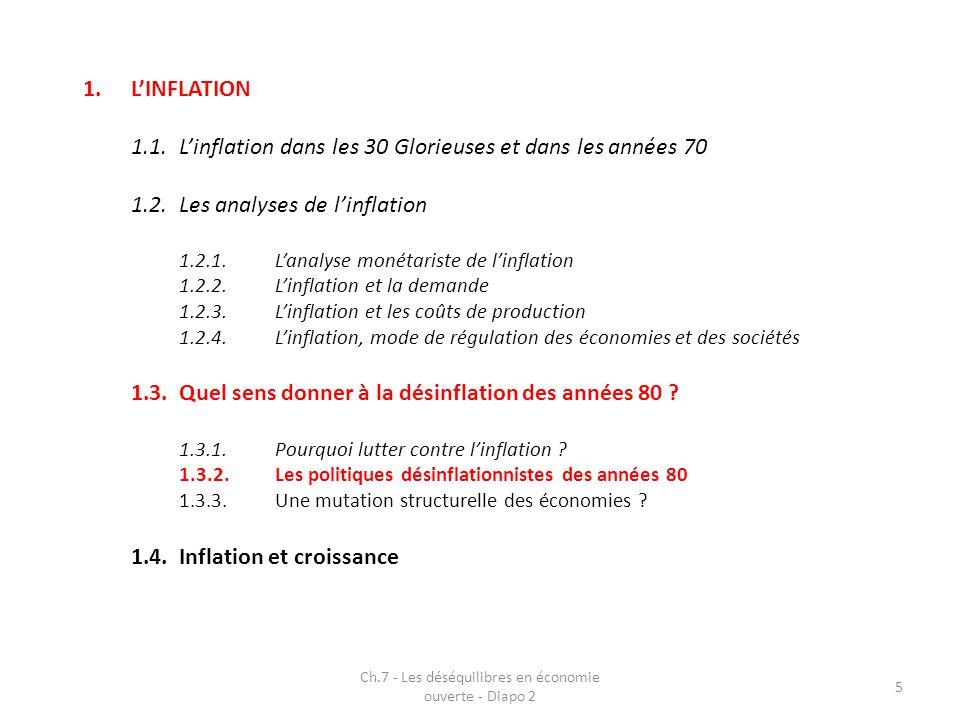 Ch.7 - Les déséquilibres en économie ouverte - Diapo 2 16 1.L'INFLATION 1.1.L'inflation dans les 30 Glorieuses et dans les années 70 1.2.Les analyses de l'inflation 1.2.1.L'analyse monétariste de l'inflation 1.2.2.L'inflation et la demande 1.2.3.L'inflation et les coûts de production 1.2.4.L'inflation, mode de régulation des économies et des sociétés 1.3.Quel sens donner à la désinflation des années 80 .