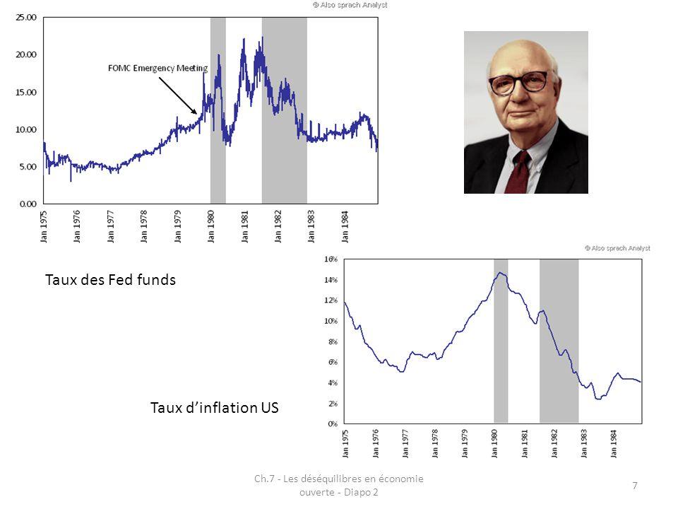 Ch.7 - Les déséquilibres en économie ouverte - Diapo 2 8 Politique monétariste au Royaume Uni (Margaret Thatcher) Mise en oeuvre d'une Stratégie Financière à Moyen Terme avec objectifs de hausse de la masse monétaire et réduction programmée du déficit public (facteur de création monétaire)