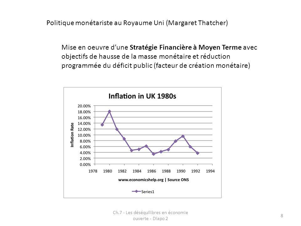 Ch.7 - Les déséquilibres en économie ouverte - Diapo 2 8 Politique monétariste au Royaume Uni (Margaret Thatcher) Mise en oeuvre d'une Stratégie Finan