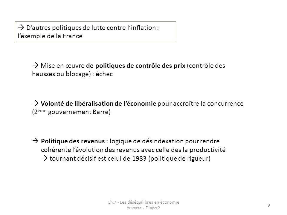 Ch.7 - Les déséquilibres en économie ouverte - Diapo 2 9  D'autres politiques de lutte contre l'inflation : l'exemple de la France  Mise en œuvre de