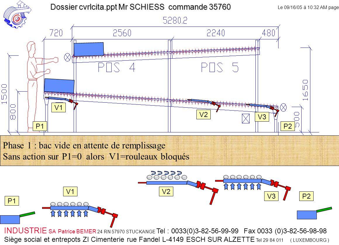 Le 09/16/05 à 10:32 AM page 1 INDUSTRIE SA Patrice BEMER 24 RN 57970 STUCKANGE Tel : 0033(0)3-82-56-99-99 Fax 0033 (0)3-82-56-98-98 Siège social et entrepots ZI Cimenterie rue Fandel L-4149 ESCH SUR ALZETTE Tel 29 84 011 ( LUXEMBOURG ) Dossier cvrlcita.ppt Mr SCHIESS commande 35760 V1 V2 V3 V2 V3 Phase 1 : bac vide en attente de remplissage Sans action sur P1=0 alors V1=rouleaux bloqués P1 P2 P1P2