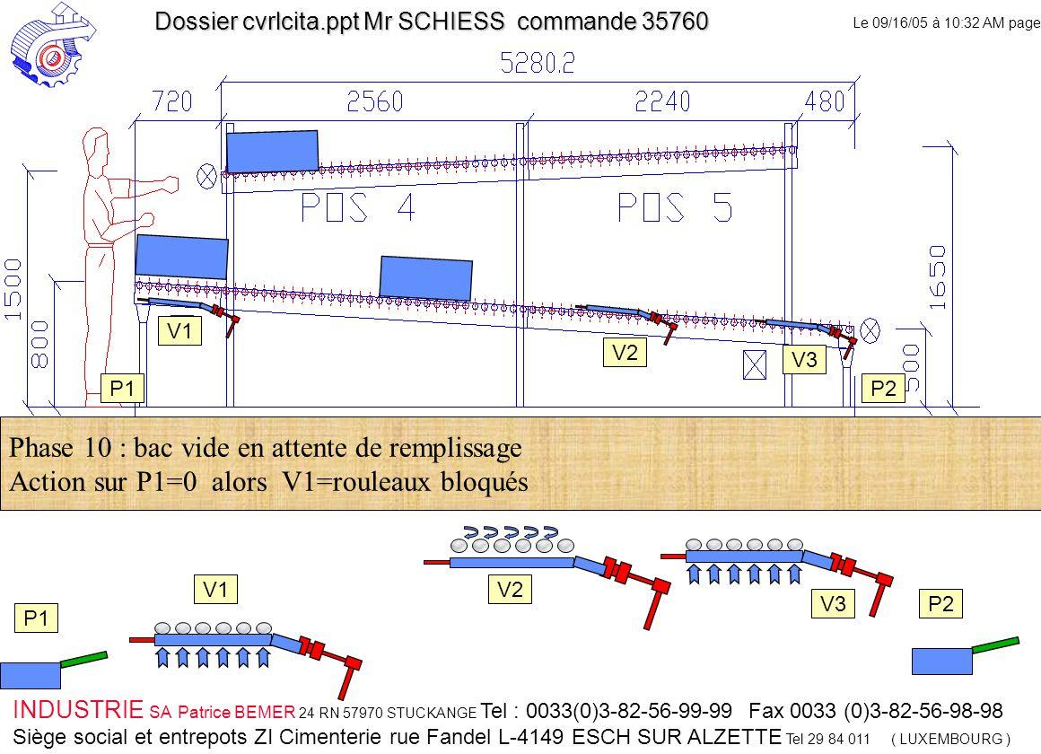 Le 09/16/05 à 10:32 AM page 10 INDUSTRIE SA Patrice BEMER 24 RN 57970 STUCKANGE Tel : 0033(0)3-82-56-99-99 Fax 0033 (0)3-82-56-98-98 Siège social et entrepots ZI Cimenterie rue Fandel L-4149 ESCH SUR ALZETTE Tel 29 84 011 ( LUXEMBOURG ) Dossier cvrlcita.ppt Mr SCHIESS commande 35760 V1 V2 V3 V2 V3 Phase 10 : bac vide en attente de remplissage Action sur P1=0 alors V1=rouleaux bloqués P1 P2 P1P2 V1 P1