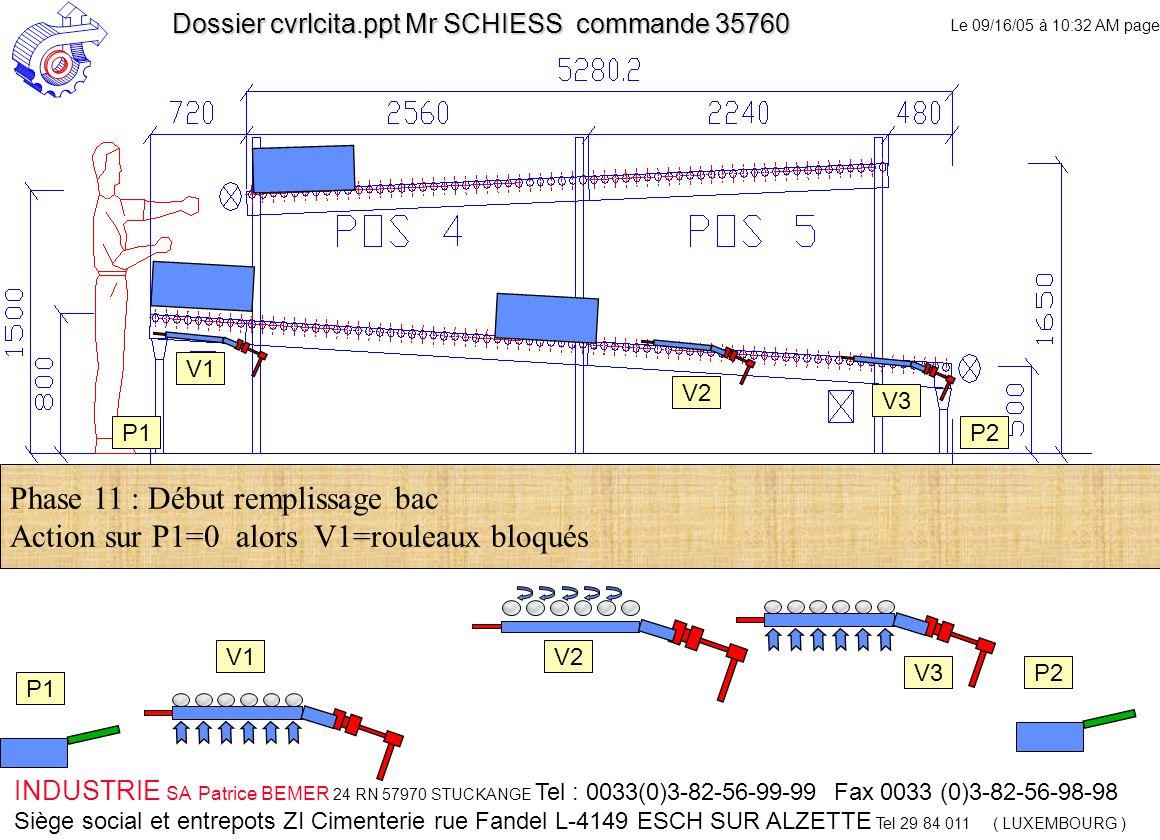Le 09/16/05 à 10:32 AM page 11 INDUSTRIE SA Patrice BEMER 24 RN 57970 STUCKANGE Tel : 0033(0)3-82-56-99-99 Fax 0033 (0)3-82-56-98-98 Siège social et entrepots ZI Cimenterie rue Fandel L-4149 ESCH SUR ALZETTE Tel 29 84 011 ( LUXEMBOURG ) Dossier cvrlcita.ppt Mr SCHIESS commande 35760 V1 V2 V3 V2 V3 Phase 11 : Début remplissage bac Action sur P1=0 alors V1=rouleaux bloqués P1 P2 P1P2 V1 P1
