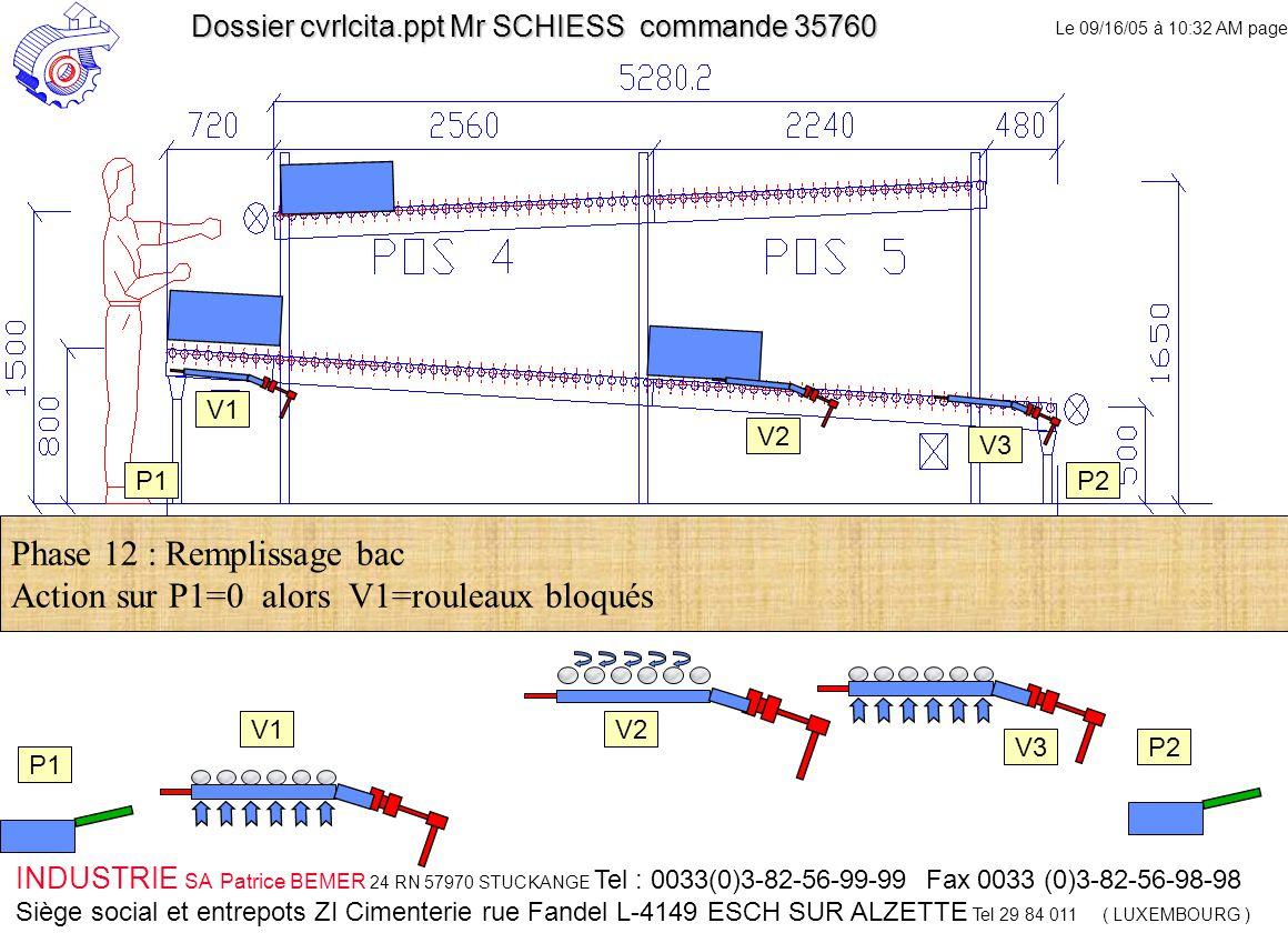 Le 09/16/05 à 10:32 AM page 12 INDUSTRIE SA Patrice BEMER 24 RN 57970 STUCKANGE Tel : 0033(0)3-82-56-99-99 Fax 0033 (0)3-82-56-98-98 Siège social et entrepots ZI Cimenterie rue Fandel L-4149 ESCH SUR ALZETTE Tel 29 84 011 ( LUXEMBOURG ) Dossier cvrlcita.ppt Mr SCHIESS commande 35760 V1 V2 V3 V2 V3 Phase 12 : Remplissage bac Action sur P1=0 alors V1=rouleaux bloqués P1 P2 P1P2 V1 P1