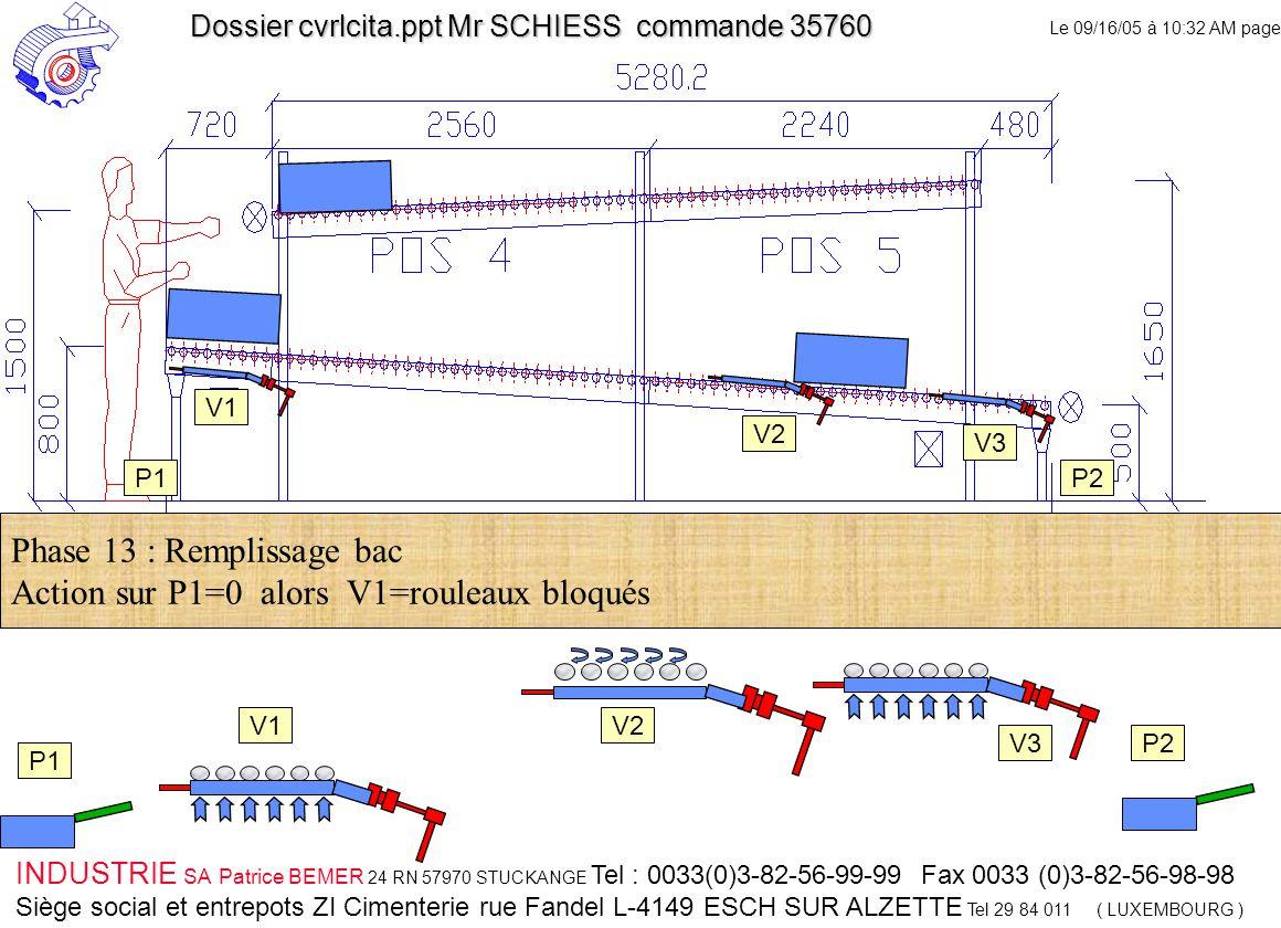 Le 09/16/05 à 10:32 AM page 13 INDUSTRIE SA Patrice BEMER 24 RN 57970 STUCKANGE Tel : 0033(0)3-82-56-99-99 Fax 0033 (0)3-82-56-98-98 Siège social et entrepots ZI Cimenterie rue Fandel L-4149 ESCH SUR ALZETTE Tel 29 84 011 ( LUXEMBOURG ) Dossier cvrlcita.ppt Mr SCHIESS commande 35760 V1 V2 V3 V2 V3 Phase 13 : Remplissage bac Action sur P1=0 alors V1=rouleaux bloqués P1 P2 P1P2 V1 P1
