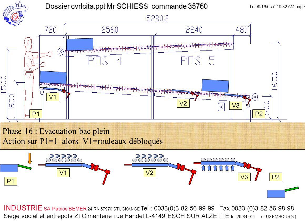 Le 09/16/05 à 10:32 AM page 16 INDUSTRIE SA Patrice BEMER 24 RN 57970 STUCKANGE Tel : 0033(0)3-82-56-99-99 Fax 0033 (0)3-82-56-98-98 Siège social et entrepots ZI Cimenterie rue Fandel L-4149 ESCH SUR ALZETTE Tel 29 84 011 ( LUXEMBOURG ) Dossier cvrlcita.ppt Mr SCHIESS commande 35760 V1 V2 V3 V2 V3 Phase 16 : Evacuation bac plein Action sur P1=1 alors V1=rouleaux débloqués P1 P2 P1P2