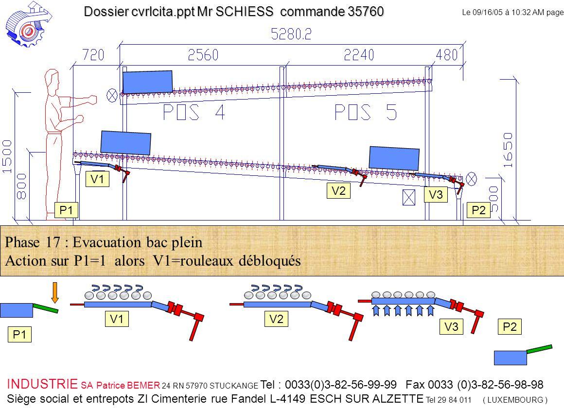 Le 09/16/05 à 10:32 AM page 17 INDUSTRIE SA Patrice BEMER 24 RN 57970 STUCKANGE Tel : 0033(0)3-82-56-99-99 Fax 0033 (0)3-82-56-98-98 Siège social et entrepots ZI Cimenterie rue Fandel L-4149 ESCH SUR ALZETTE Tel 29 84 011 ( LUXEMBOURG ) Dossier cvrlcita.ppt Mr SCHIESS commande 35760 V1 V2 V3 V2 V3 Phase 17 : Evacuation bac plein Action sur P1=1 alors V1=rouleaux débloqués P1 P2 P1P2