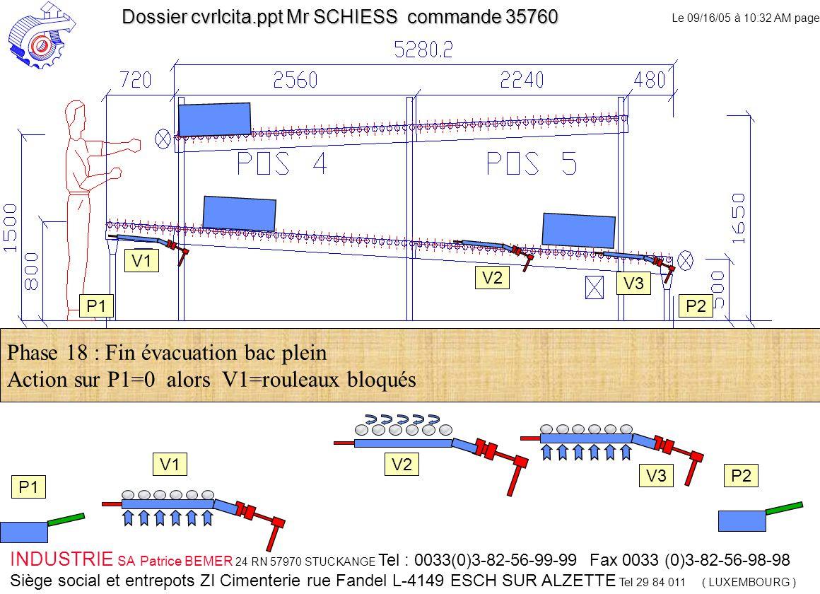 Le 09/16/05 à 10:32 AM page 18 INDUSTRIE SA Patrice BEMER 24 RN 57970 STUCKANGE Tel : 0033(0)3-82-56-99-99 Fax 0033 (0)3-82-56-98-98 Siège social et entrepots ZI Cimenterie rue Fandel L-4149 ESCH SUR ALZETTE Tel 29 84 011 ( LUXEMBOURG ) Dossier cvrlcita.ppt Mr SCHIESS commande 35760 V1 V2 V3 V2 V3 Phase 18 : Fin évacuation bac plein Action sur P1=0 alors V1=rouleaux bloqués P1 P2 P1P2 V1 P1