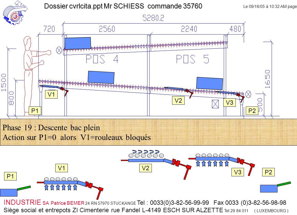 Le 09/16/05 à 10:32 AM page 19 INDUSTRIE SA Patrice BEMER 24 RN 57970 STUCKANGE Tel : 0033(0)3-82-56-99-99 Fax 0033 (0)3-82-56-98-98 Siège social et entrepots ZI Cimenterie rue Fandel L-4149 ESCH SUR ALZETTE Tel 29 84 011 ( LUXEMBOURG ) Dossier cvrlcita.ppt Mr SCHIESS commande 35760 V1 V2 V3 V2 V3 Phase 19 : Descente bac plein Action sur P1=0 alors V1=rouleaux bloqués P1 P2 P1P2 V1 P1