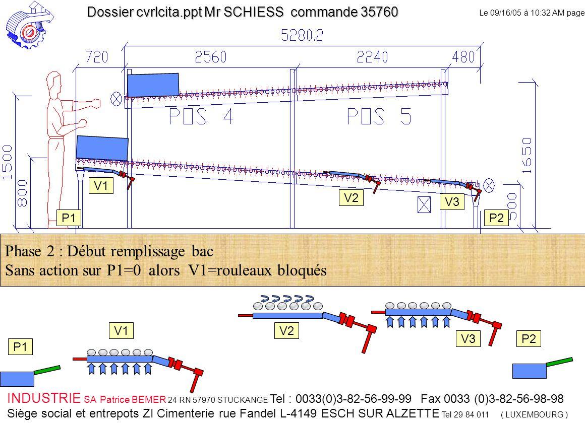 Le 09/16/05 à 10:32 AM page 2 INDUSTRIE SA Patrice BEMER 24 RN 57970 STUCKANGE Tel : 0033(0)3-82-56-99-99 Fax 0033 (0)3-82-56-98-98 Siège social et entrepots ZI Cimenterie rue Fandel L-4149 ESCH SUR ALZETTE Tel 29 84 011 ( LUXEMBOURG ) Dossier cvrlcita.ppt Mr SCHIESS commande 35760 V1 V2 V3 V2 V3 Phase 2 : Début remplissage bac Sans action sur P1=0 alors V1=rouleaux bloqués P1 P2 P1P2