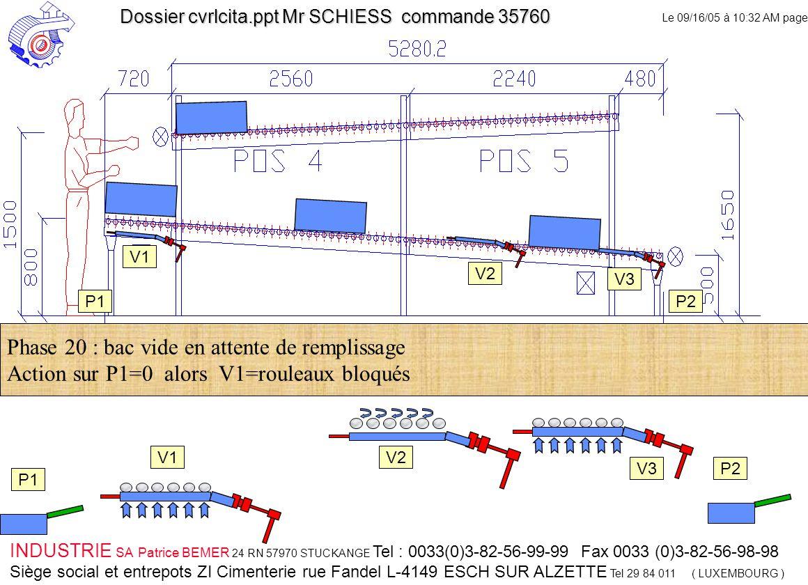 Le 09/16/05 à 10:32 AM page 20 INDUSTRIE SA Patrice BEMER 24 RN 57970 STUCKANGE Tel : 0033(0)3-82-56-99-99 Fax 0033 (0)3-82-56-98-98 Siège social et entrepots ZI Cimenterie rue Fandel L-4149 ESCH SUR ALZETTE Tel 29 84 011 ( LUXEMBOURG ) Dossier cvrlcita.ppt Mr SCHIESS commande 35760 V1 V2 V3 V2 V3 Phase 20 : bac vide en attente de remplissage Action sur P1=0 alors V1=rouleaux bloqués P1 P2 P1P2 V1 P1