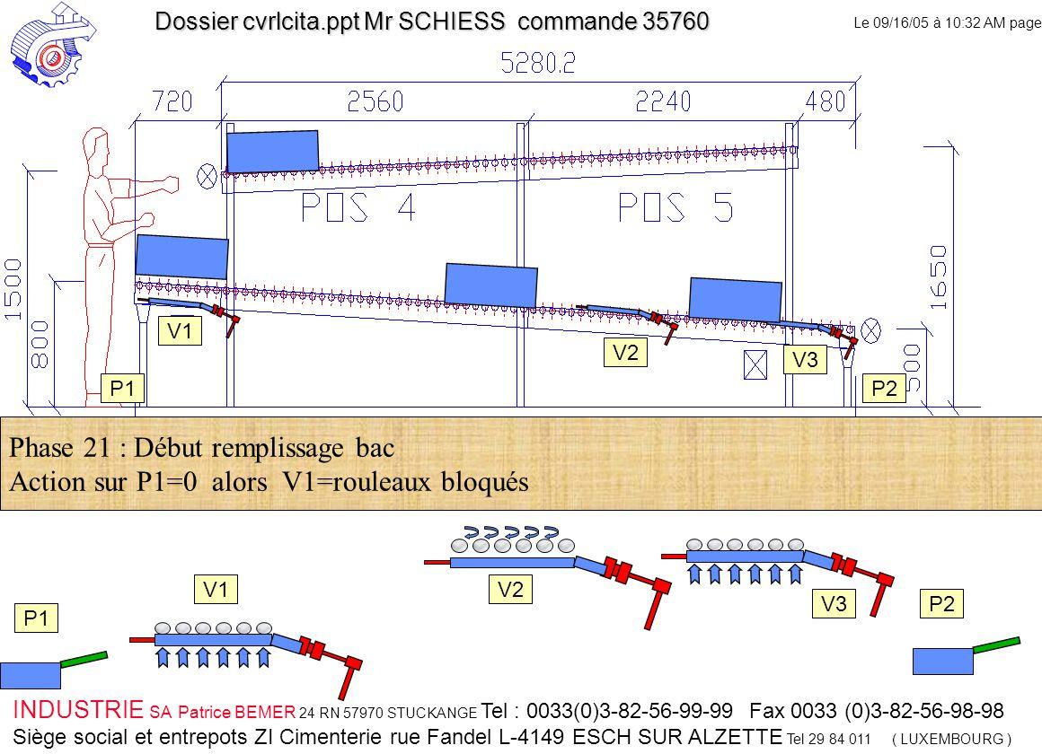 Le 09/16/05 à 10:32 AM page 21 INDUSTRIE SA Patrice BEMER 24 RN 57970 STUCKANGE Tel : 0033(0)3-82-56-99-99 Fax 0033 (0)3-82-56-98-98 Siège social et entrepots ZI Cimenterie rue Fandel L-4149 ESCH SUR ALZETTE Tel 29 84 011 ( LUXEMBOURG ) Dossier cvrlcita.ppt Mr SCHIESS commande 35760 V1 V2 V3 V2 V3 Phase 21 : Début remplissage bac Action sur P1=0 alors V1=rouleaux bloqués P1 P2 P1P2 V1 P1