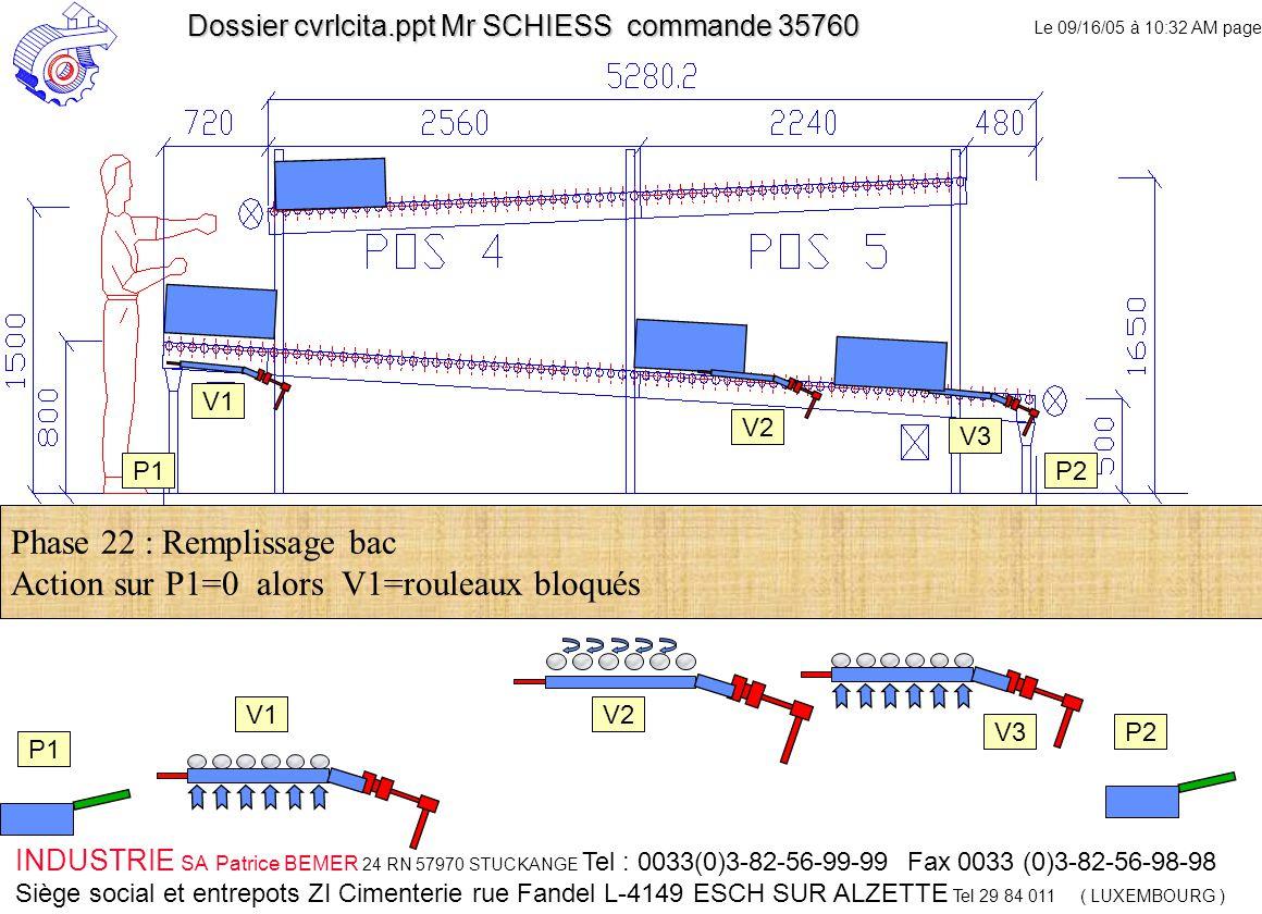 Le 09/16/05 à 10:32 AM page 22 INDUSTRIE SA Patrice BEMER 24 RN 57970 STUCKANGE Tel : 0033(0)3-82-56-99-99 Fax 0033 (0)3-82-56-98-98 Siège social et entrepots ZI Cimenterie rue Fandel L-4149 ESCH SUR ALZETTE Tel 29 84 011 ( LUXEMBOURG ) Dossier cvrlcita.ppt Mr SCHIESS commande 35760 V1 V2 V3 V2 V3 Phase 22 : Remplissage bac Action sur P1=0 alors V1=rouleaux bloqués P1 P2 P1P2 V1 P1