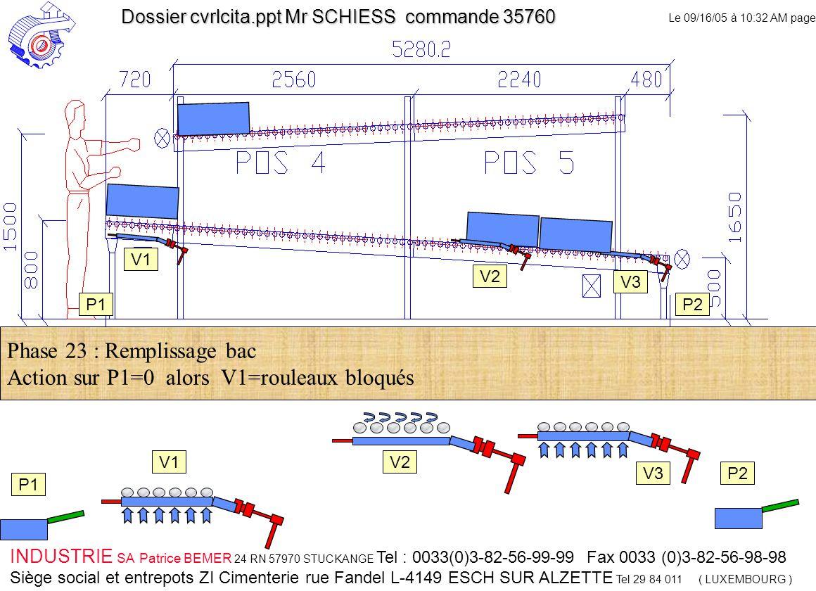 Le 09/16/05 à 10:32 AM page 23 INDUSTRIE SA Patrice BEMER 24 RN 57970 STUCKANGE Tel : 0033(0)3-82-56-99-99 Fax 0033 (0)3-82-56-98-98 Siège social et entrepots ZI Cimenterie rue Fandel L-4149 ESCH SUR ALZETTE Tel 29 84 011 ( LUXEMBOURG ) Dossier cvrlcita.ppt Mr SCHIESS commande 35760 V1 V2 V3 V2 V3 Phase 23 : Remplissage bac Action sur P1=0 alors V1=rouleaux bloqués P1 P2 P1P2 V1 P1