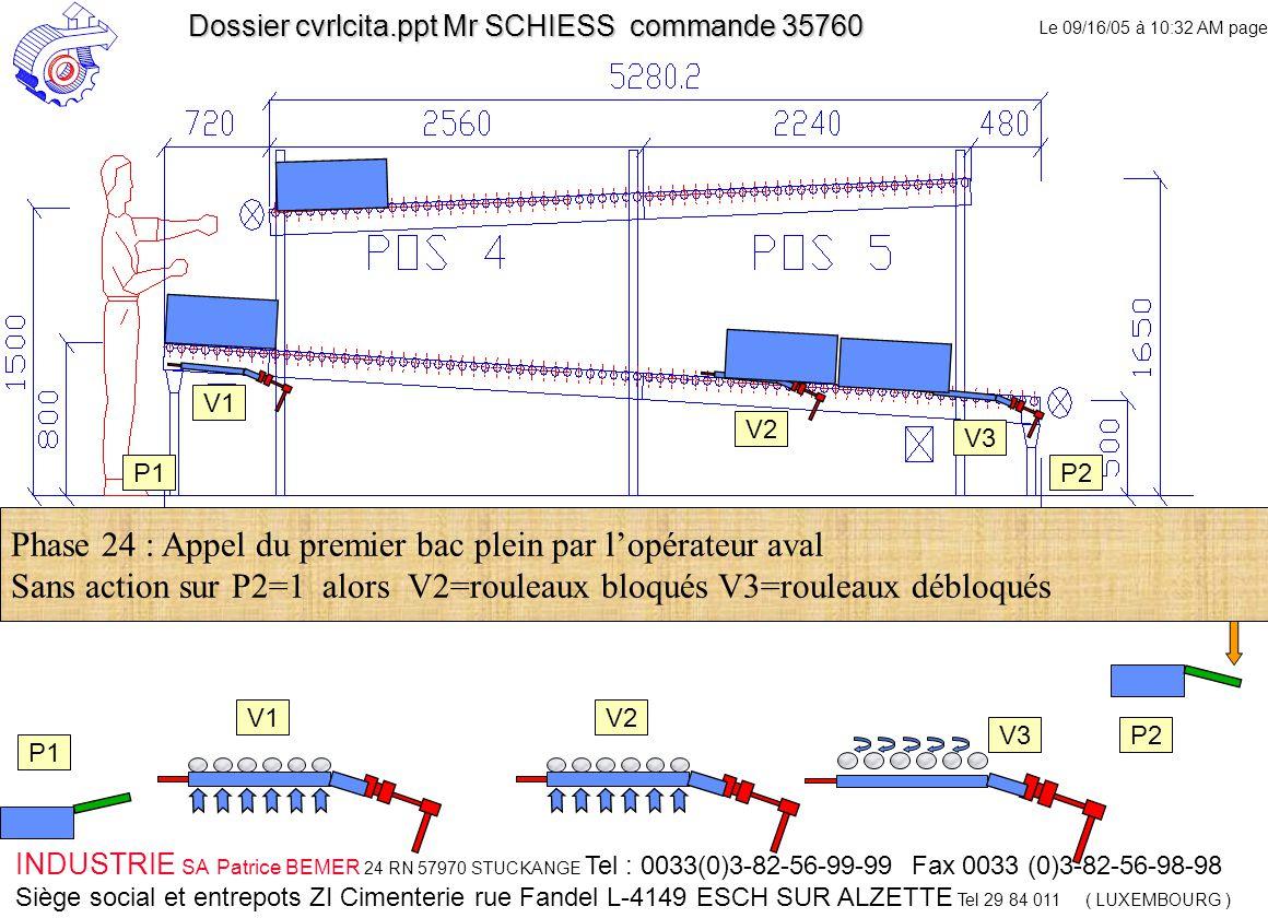 Le 09/16/05 à 10:32 AM page 24 INDUSTRIE SA Patrice BEMER 24 RN 57970 STUCKANGE Tel : 0033(0)3-82-56-99-99 Fax 0033 (0)3-82-56-98-98 Siège social et entrepots ZI Cimenterie rue Fandel L-4149 ESCH SUR ALZETTE Tel 29 84 011 ( LUXEMBOURG ) Dossier cvrlcita.ppt Mr SCHIESS commande 35760 V1 V2 V3 V2 V3 Phase 24 : Appel du premier bac plein par l'opérateur aval Sans action sur P2=1 alors V2=rouleaux bloqués V3=rouleaux débloqués P1 P2 P1P2