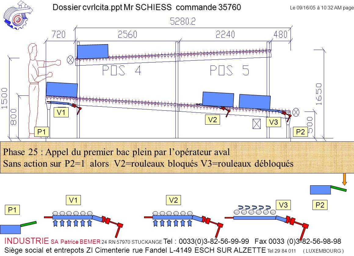 Le 09/16/05 à 10:32 AM page 25 INDUSTRIE SA Patrice BEMER 24 RN 57970 STUCKANGE Tel : 0033(0)3-82-56-99-99 Fax 0033 (0)3-82-56-98-98 Siège social et entrepots ZI Cimenterie rue Fandel L-4149 ESCH SUR ALZETTE Tel 29 84 011 ( LUXEMBOURG ) Dossier cvrlcita.ppt Mr SCHIESS commande 35760 V1 V2 V3 V2 V3 Phase 25 : Appel du premier bac plein par l'opérateur aval Sans action sur P2=1 alors V2=rouleaux bloqués V3=rouleaux débloqués P1 P2 P1P2
