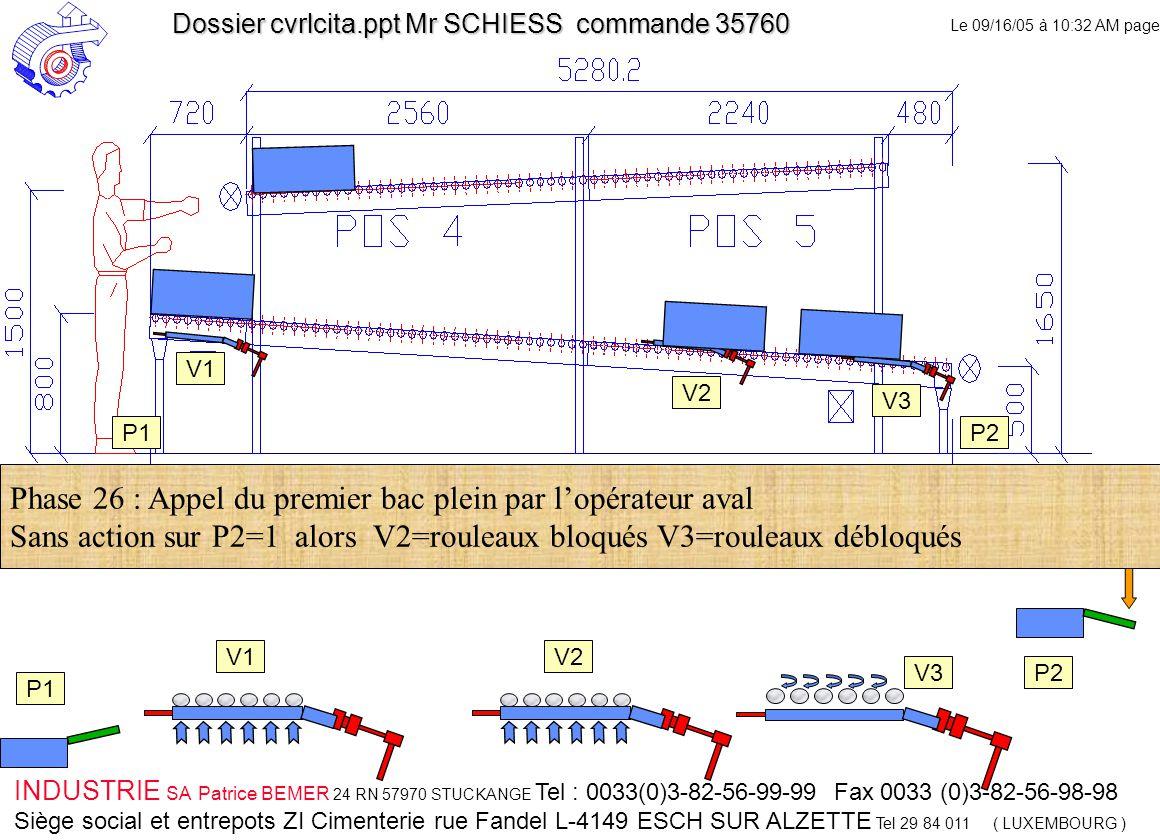 Le 09/16/05 à 10:32 AM page 26 INDUSTRIE SA Patrice BEMER 24 RN 57970 STUCKANGE Tel : 0033(0)3-82-56-99-99 Fax 0033 (0)3-82-56-98-98 Siège social et entrepots ZI Cimenterie rue Fandel L-4149 ESCH SUR ALZETTE Tel 29 84 011 ( LUXEMBOURG ) Dossier cvrlcita.ppt Mr SCHIESS commande 35760 V1 V2 V3 V2 V3 Phase 26 : Appel du premier bac plein par l'opérateur aval Sans action sur P2=1 alors V2=rouleaux bloqués V3=rouleaux débloqués P1 P2 P1P2