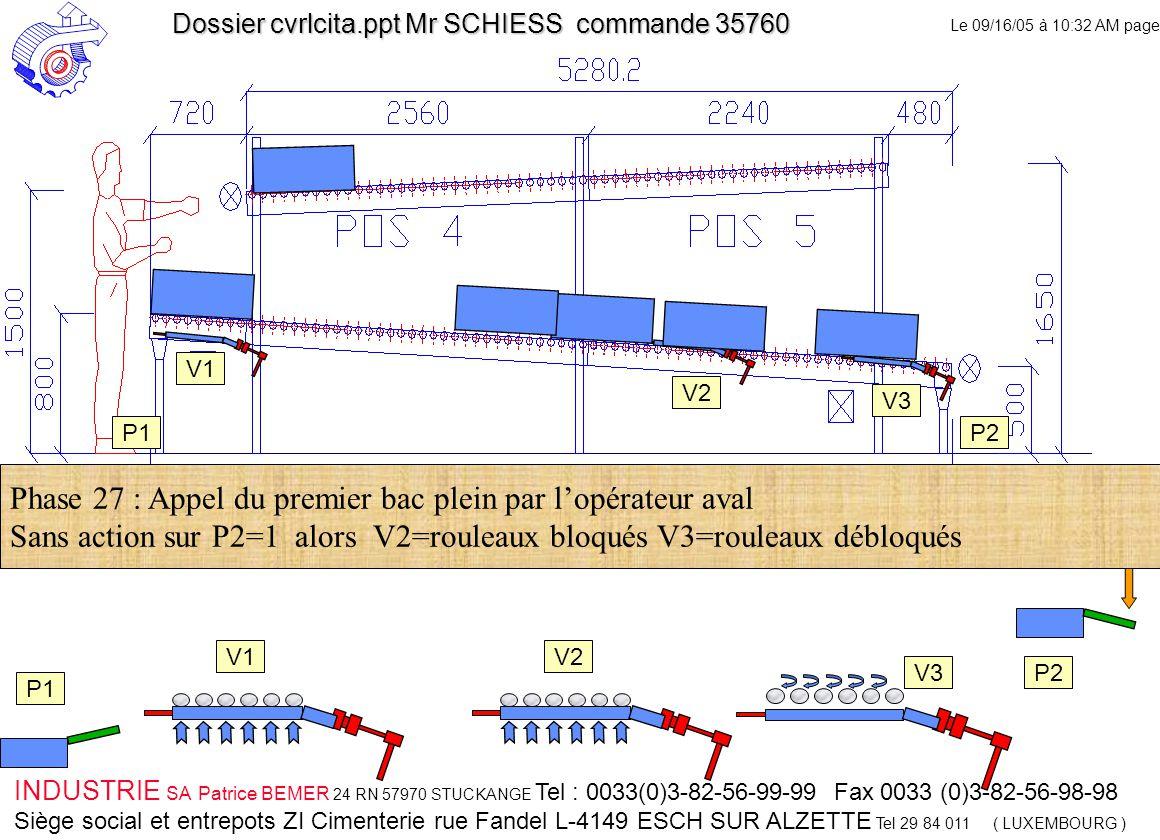 Le 09/16/05 à 10:32 AM page 27 INDUSTRIE SA Patrice BEMER 24 RN 57970 STUCKANGE Tel : 0033(0)3-82-56-99-99 Fax 0033 (0)3-82-56-98-98 Siège social et entrepots ZI Cimenterie rue Fandel L-4149 ESCH SUR ALZETTE Tel 29 84 011 ( LUXEMBOURG ) Dossier cvrlcita.ppt Mr SCHIESS commande 35760 V1 V2 V3 V2 V3 Phase 27 : Appel du premier bac plein par l'opérateur aval Sans action sur P2=1 alors V2=rouleaux bloqués V3=rouleaux débloqués P1 P2 P1P2