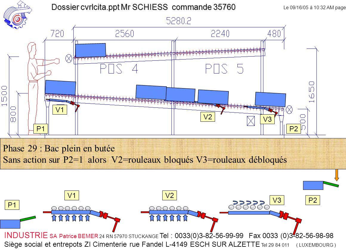 Le 09/16/05 à 10:32 AM page 29 INDUSTRIE SA Patrice BEMER 24 RN 57970 STUCKANGE Tel : 0033(0)3-82-56-99-99 Fax 0033 (0)3-82-56-98-98 Siège social et entrepots ZI Cimenterie rue Fandel L-4149 ESCH SUR ALZETTE Tel 29 84 011 ( LUXEMBOURG ) Dossier cvrlcita.ppt Mr SCHIESS commande 35760 V1 V2 V3 V2 V3 Phase 29 : Bac plein en butée Sans action sur P2=1 alors V2=rouleaux bloqués V3=rouleaux débloqués P1 P2 P1P2