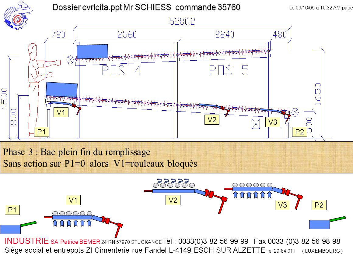 Le 09/16/05 à 10:32 AM page 3 INDUSTRIE SA Patrice BEMER 24 RN 57970 STUCKANGE Tel : 0033(0)3-82-56-99-99 Fax 0033 (0)3-82-56-98-98 Siège social et entrepots ZI Cimenterie rue Fandel L-4149 ESCH SUR ALZETTE Tel 29 84 011 ( LUXEMBOURG ) Dossier cvrlcita.ppt Mr SCHIESS commande 35760 V1 V2 V3 V2 V3 Phase 3 : Bac plein fin du remplissage Sans action sur P1=0 alors V1=rouleaux bloqués P1 P2 P1P2