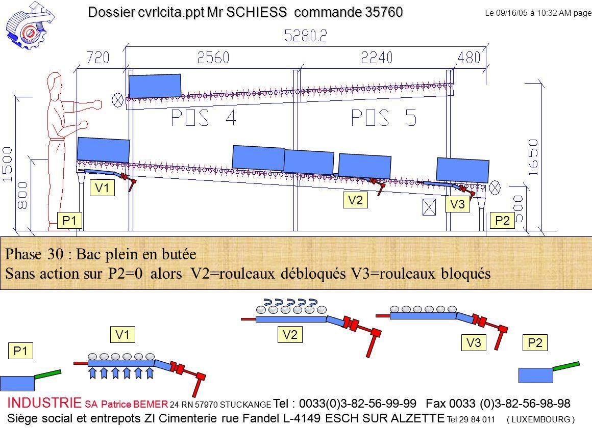 Le 09/16/05 à 10:32 AM page 30 INDUSTRIE SA Patrice BEMER 24 RN 57970 STUCKANGE Tel : 0033(0)3-82-56-99-99 Fax 0033 (0)3-82-56-98-98 Siège social et entrepots ZI Cimenterie rue Fandel L-4149 ESCH SUR ALZETTE Tel 29 84 011 ( LUXEMBOURG ) Dossier cvrlcita.ppt Mr SCHIESS commande 35760 V1 V2 V3 Phase 30 : Bac plein en butée Sans action sur P2=0 alors V2=rouleaux débloqués V3=rouleaux bloqués P1 P2 INDUSTRIE SA Patrice BEMER 24 RN 57970 STUCKANGE Tel : 0033(0)3-82-56-99-99 Fax 0033 (0)3-82-56-98-98 Siège social et entrepots ZI Cimenterie rue Fandel L-4149 ESCH SUR ALZETTE Tel 29 84 011 ( LUXEMBOURG ) V2 V3P2