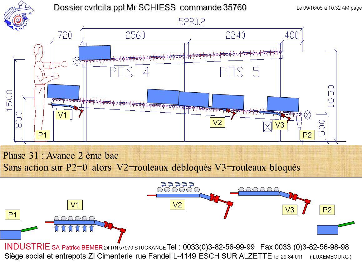 Le 09/16/05 à 10:32 AM page 31 INDUSTRIE SA Patrice BEMER 24 RN 57970 STUCKANGE Tel : 0033(0)3-82-56-99-99 Fax 0033 (0)3-82-56-98-98 Siège social et entrepots ZI Cimenterie rue Fandel L-4149 ESCH SUR ALZETTE Tel 29 84 011 ( LUXEMBOURG ) Dossier cvrlcita.ppt Mr SCHIESS commande 35760 V1 V2 V3 Phase 31 : Avance 2 ème bac Sans action sur P2=0 alors V2=rouleaux débloqués V3=rouleaux bloqués P1 P2 INDUSTRIE SA Patrice BEMER 24 RN 57970 STUCKANGE Tel : 0033(0)3-82-56-99-99 Fax 0033 (0)3-82-56-98-98 Siège social et entrepots ZI Cimenterie rue Fandel L-4149 ESCH SUR ALZETTE Tel 29 84 011 ( LUXEMBOURG ) V2 V3P2