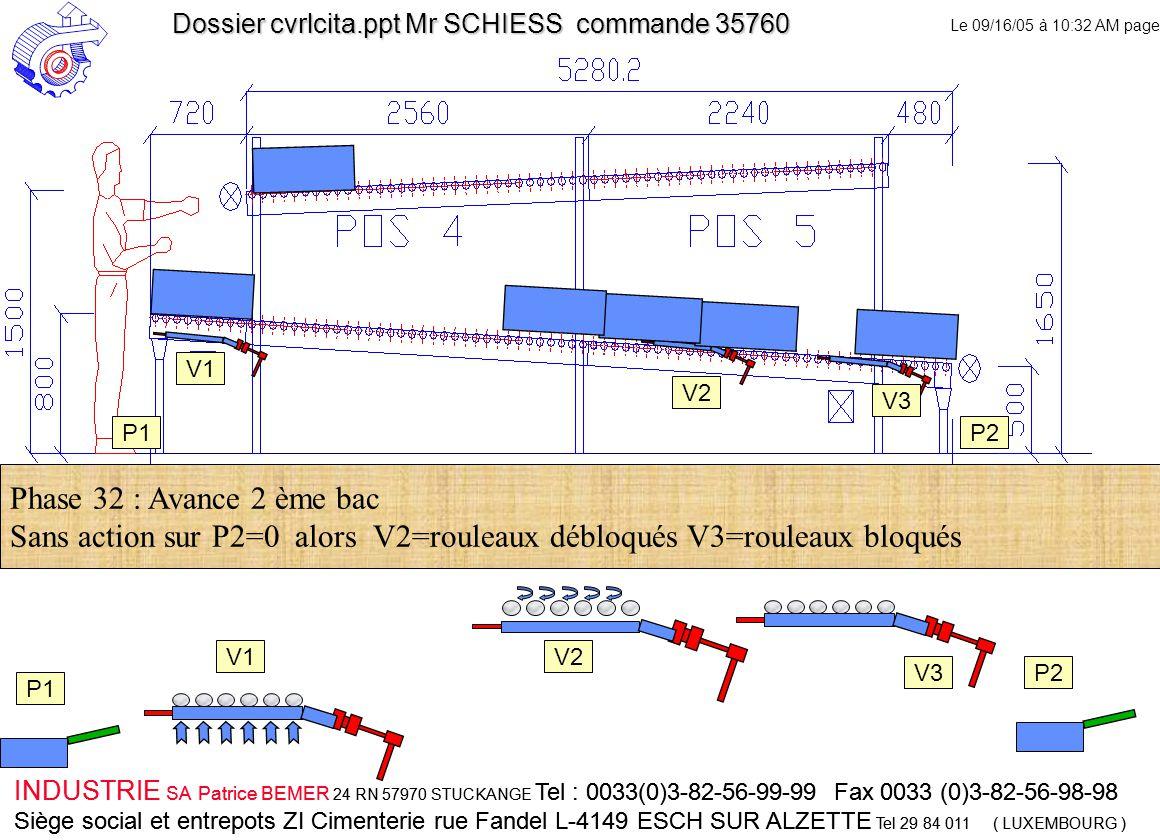 Le 09/16/05 à 10:32 AM page 32 INDUSTRIE SA Patrice BEMER 24 RN 57970 STUCKANGE Tel : 0033(0)3-82-56-99-99 Fax 0033 (0)3-82-56-98-98 Siège social et entrepots ZI Cimenterie rue Fandel L-4149 ESCH SUR ALZETTE Tel 29 84 011 ( LUXEMBOURG ) Dossier cvrlcita.ppt Mr SCHIESS commande 35760 V1 V2 V3 Phase 32 : Avance 2 ème bac Sans action sur P2=0 alors V2=rouleaux débloqués V3=rouleaux bloqués P1 P2 INDUSTRIE SA Patrice BEMER 24 RN 57970 STUCKANGE Tel : 0033(0)3-82-56-99-99 Fax 0033 (0)3-82-56-98-98 Siège social et entrepots ZI Cimenterie rue Fandel L-4149 ESCH SUR ALZETTE Tel 29 84 011 ( LUXEMBOURG ) V2 V3P2