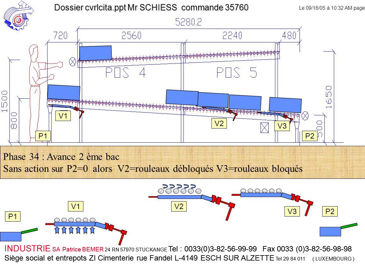 Le 09/16/05 à 10:32 AM page 34 INDUSTRIE SA Patrice BEMER 24 RN 57970 STUCKANGE Tel : 0033(0)3-82-56-99-99 Fax 0033 (0)3-82-56-98-98 Siège social et entrepots ZI Cimenterie rue Fandel L-4149 ESCH SUR ALZETTE Tel 29 84 011 ( LUXEMBOURG ) Dossier cvrlcita.ppt Mr SCHIESS commande 35760 V1 V2 V3 Phase 34 : Avance 2 ème bac Sans action sur P2=0 alors V2=rouleaux débloqués V3=rouleaux bloqués P1 P2 INDUSTRIE SA Patrice BEMER 24 RN 57970 STUCKANGE Tel : 0033(0)3-82-56-99-99 Fax 0033 (0)3-82-56-98-98 Siège social et entrepots ZI Cimenterie rue Fandel L-4149 ESCH SUR ALZETTE Tel 29 84 011 ( LUXEMBOURG ) V2 V3P2
