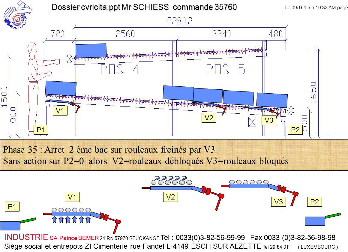 Le 09/16/05 à 10:32 AM page 35 INDUSTRIE SA Patrice BEMER 24 RN 57970 STUCKANGE Tel : 0033(0)3-82-56-99-99 Fax 0033 (0)3-82-56-98-98 Siège social et entrepots ZI Cimenterie rue Fandel L-4149 ESCH SUR ALZETTE Tel 29 84 011 ( LUXEMBOURG ) Dossier cvrlcita.ppt Mr SCHIESS commande 35760 V1 V2 V3 Phase 35 : Arret 2 ème bac sur rouleaux freinés par V3 Sans action sur P2=0 alors V2=rouleaux débloqués V3=rouleaux bloqués P1 P2 INDUSTRIE SA Patrice BEMER 24 RN 57970 STUCKANGE Tel : 0033(0)3-82-56-99-99 Fax 0033 (0)3-82-56-98-98 Siège social et entrepots ZI Cimenterie rue Fandel L-4149 ESCH SUR ALZETTE Tel 29 84 011 ( LUXEMBOURG ) V2 V3P2